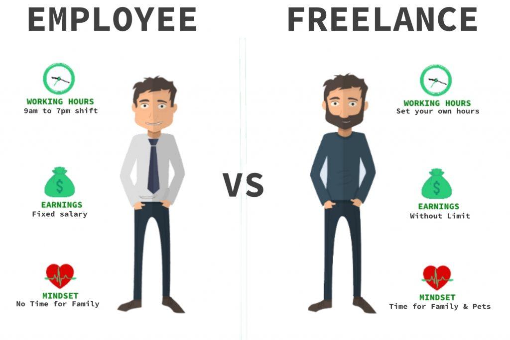 مقایسه کارمندی و فریلنسری