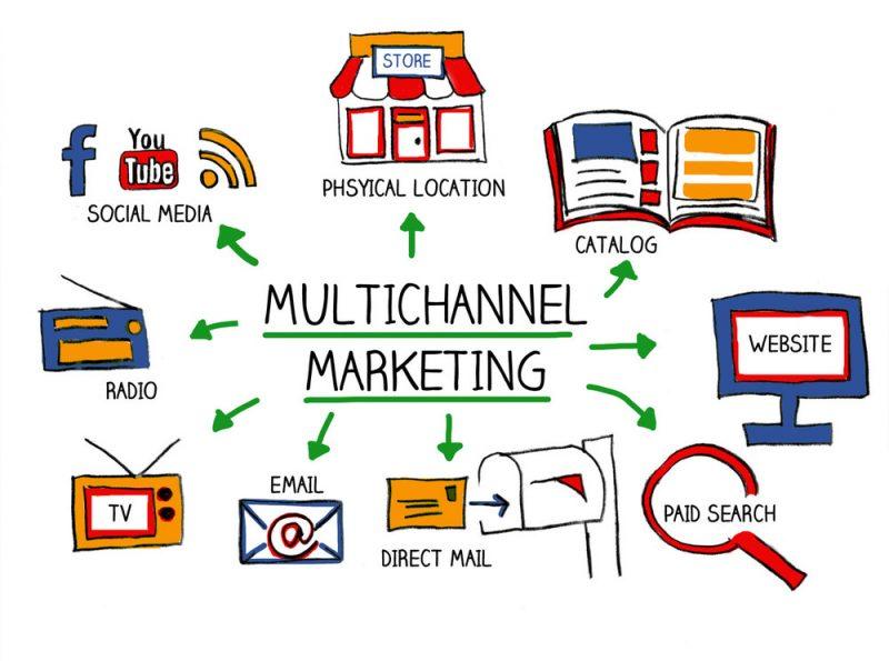 کانال های بازاریابی