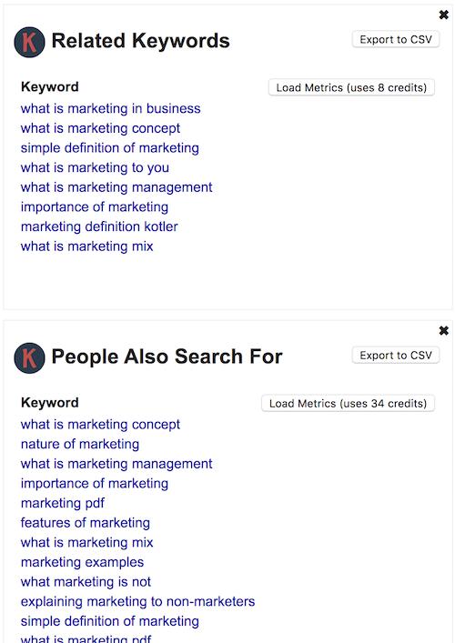 افزونه keywordseverywhere در گوگل کروم