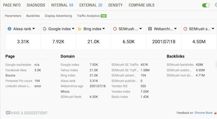 افزونه seoquake در گوگل کروم برای سئو