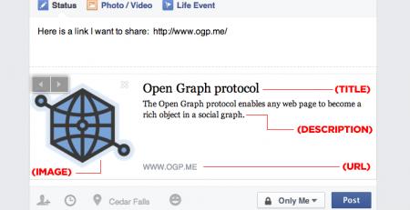 پروتکل open graph