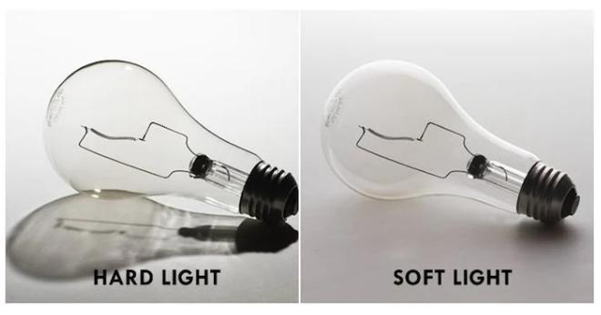 نورپردازی نرم و سخت در عکاسی از محصول