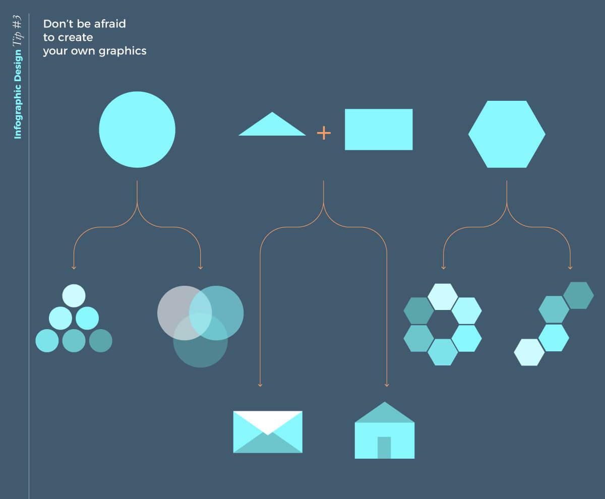 نکته 4 طراحی خاص خودتان در اینفوگرافیگ