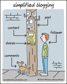 بازاریابی محتوا با بلاگ نویسی