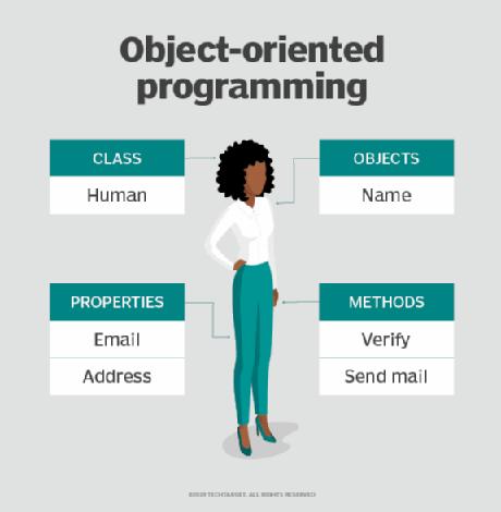 مثال برنامه نویسی شی گرا