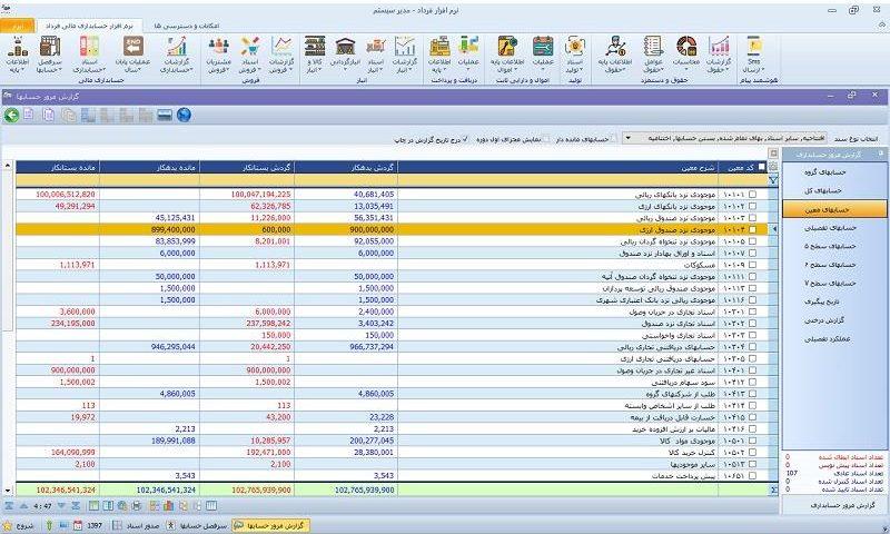 فرداد در نرم افزارهای حسابداری