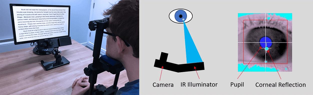 عملکرد ردیابی حرکات چشم